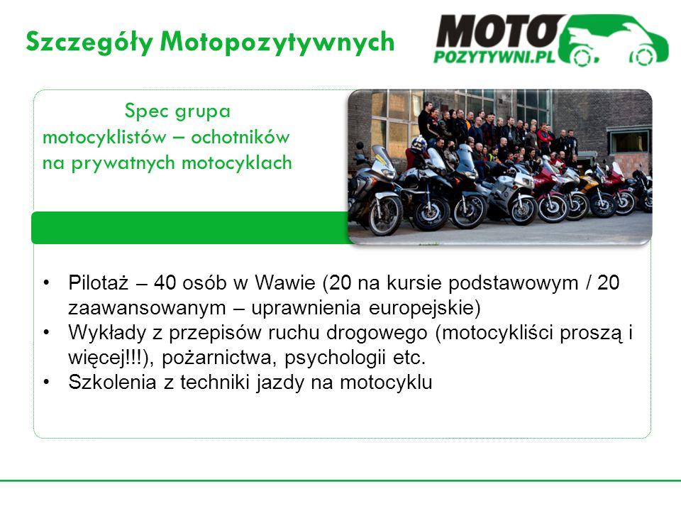 Szczegóły Motopozytywnych