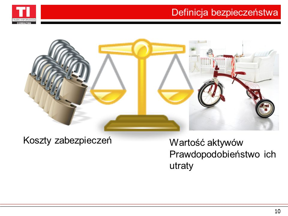 Definicja bezpieczeństwa