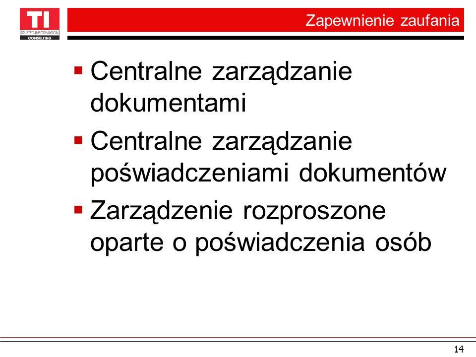 Centralne zarządzanie dokumentami