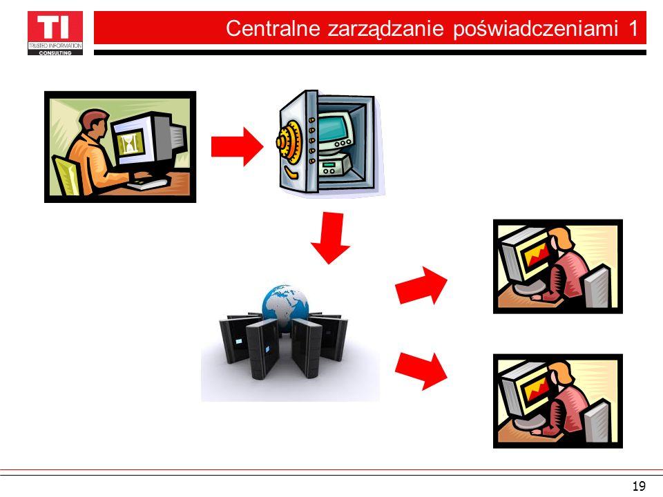 Centralne zarządzanie poświadczeniami 1