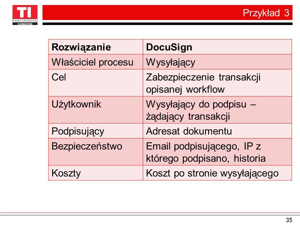 Przykład 3Rozwiązanie. DocuSign. Właściciel procesu. Wysyłający. Cel. Zabezpieczenie transakcji opisanej workflow.