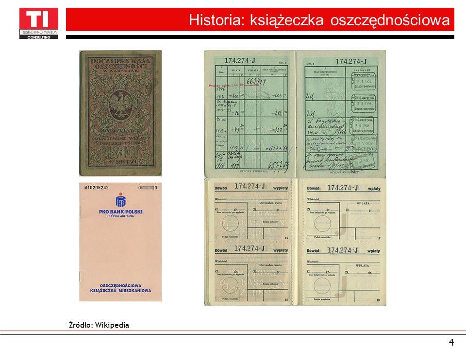 Historia: książeczka oszczędnościowa