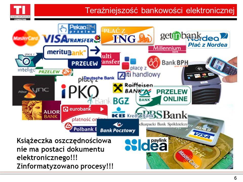Teraźniejszość bankowości elektronicznej