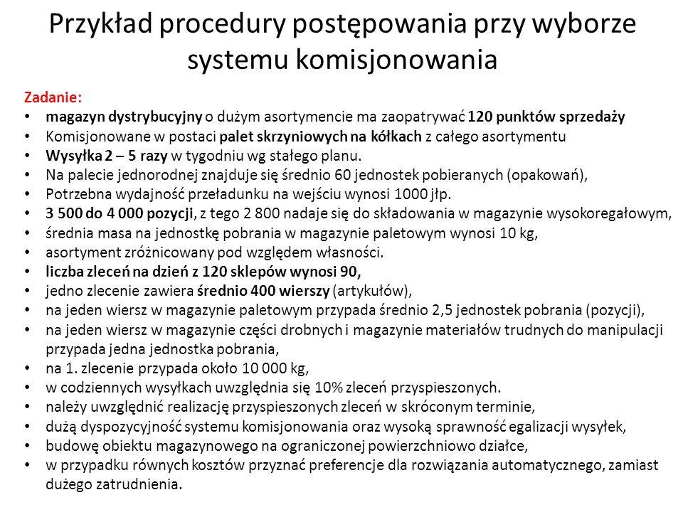 Przykład procedury postępowania przy wyborze systemu komisjonowania