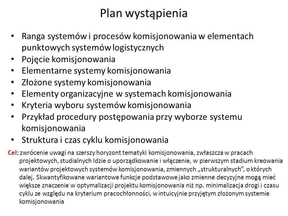 Plan wystąpienia Ranga systemów i procesów komisjonowania w elementach punktowych systemów logistycznych.