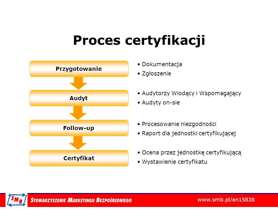 Proces certyfikacji Dokumentacja Przygotowanie Zgłoszenie