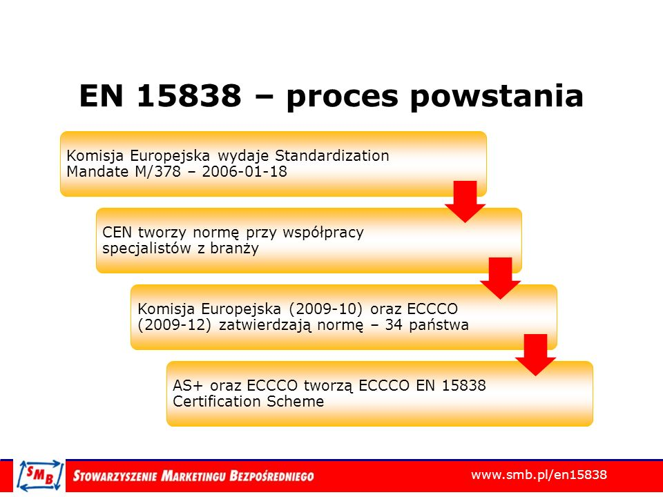 EN 15838 – proces powstaniaKomisja Europejska wydaje Standardization Mandate M/378 – 2006-01-18.