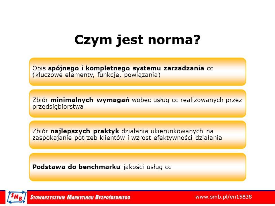 Czym jest norma Opis spójnego i kompletnego systemu zarzadzania cc (kluczowe elementy, funkcje, powiązania)