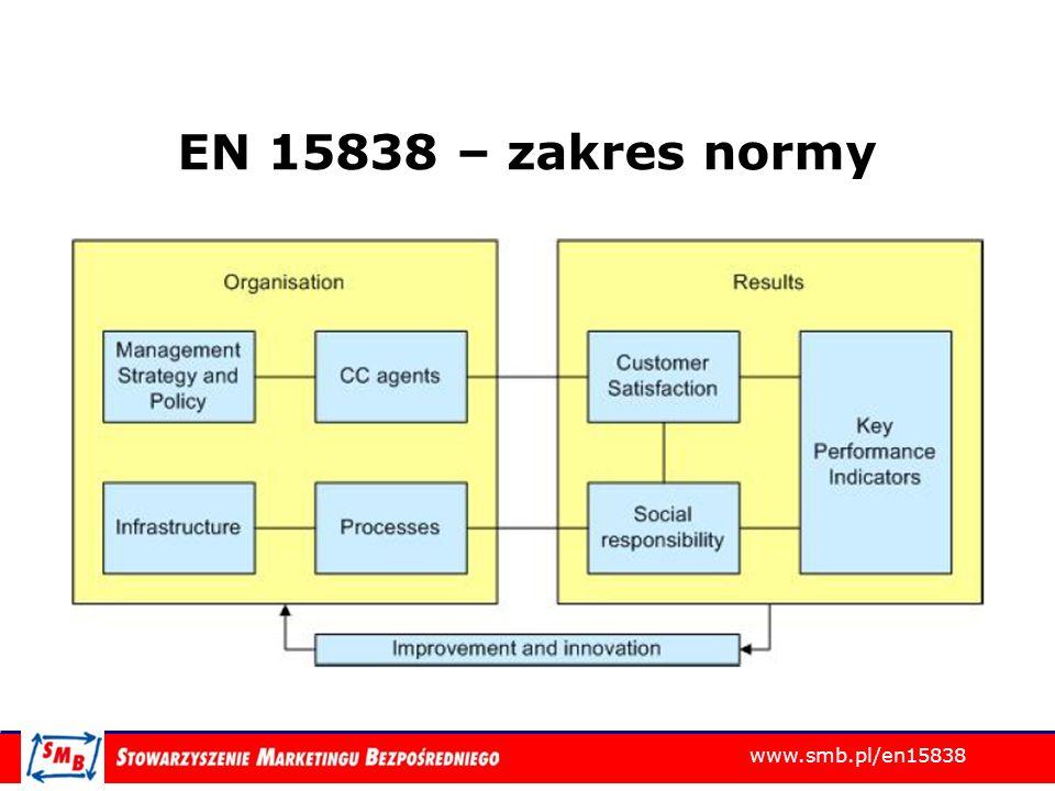 EN 15838 – zakres normy