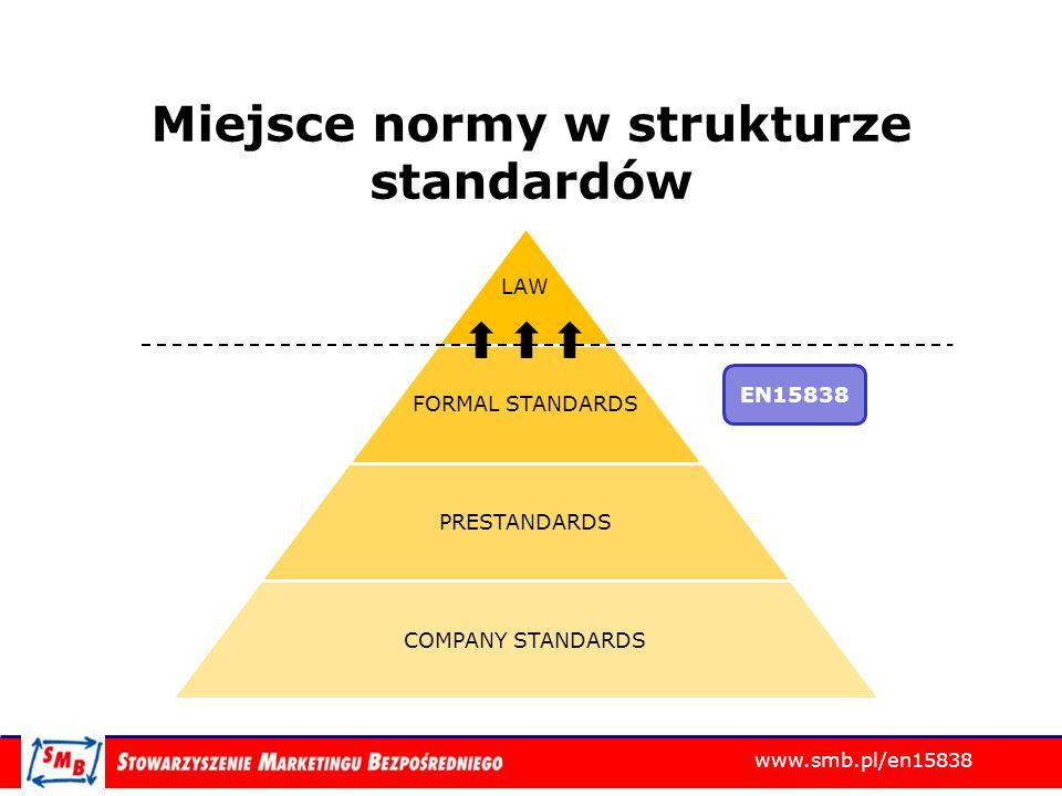 Miejsce normy w strukturze standardów