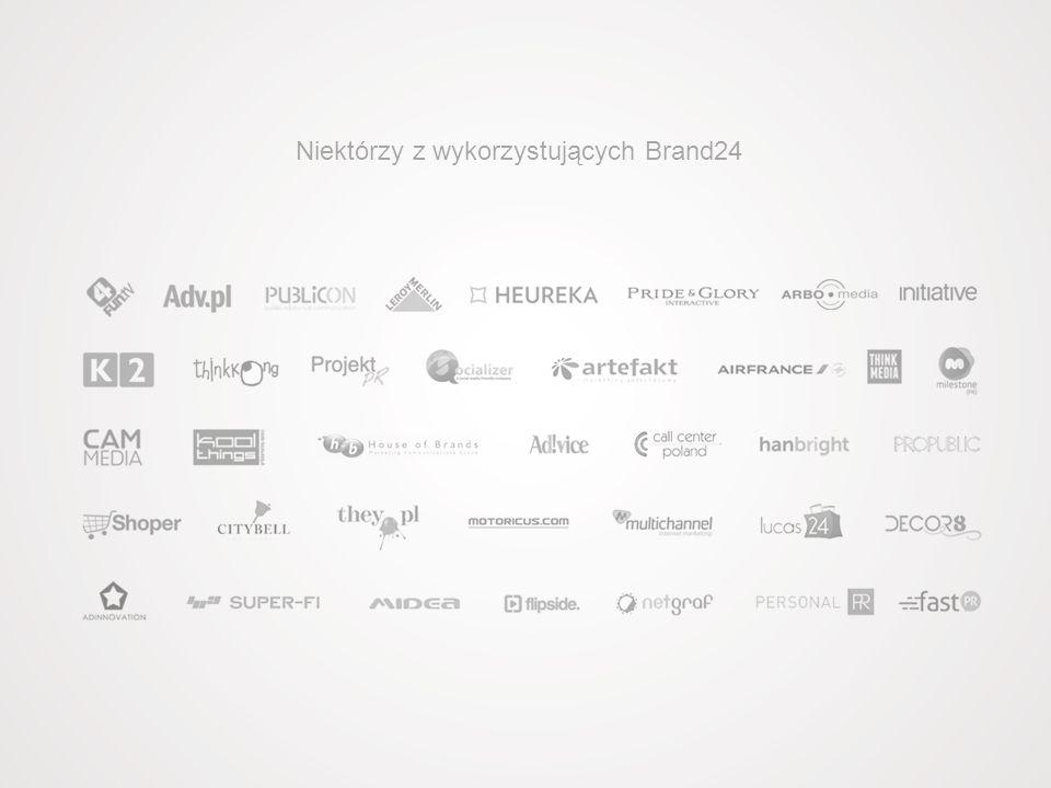 Niektórzy z wykorzystujących Brand24