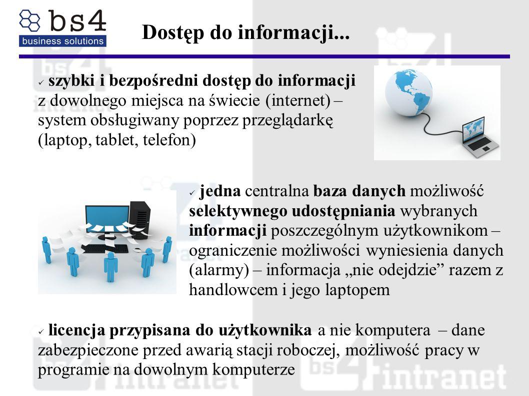 Dostęp do informacji...