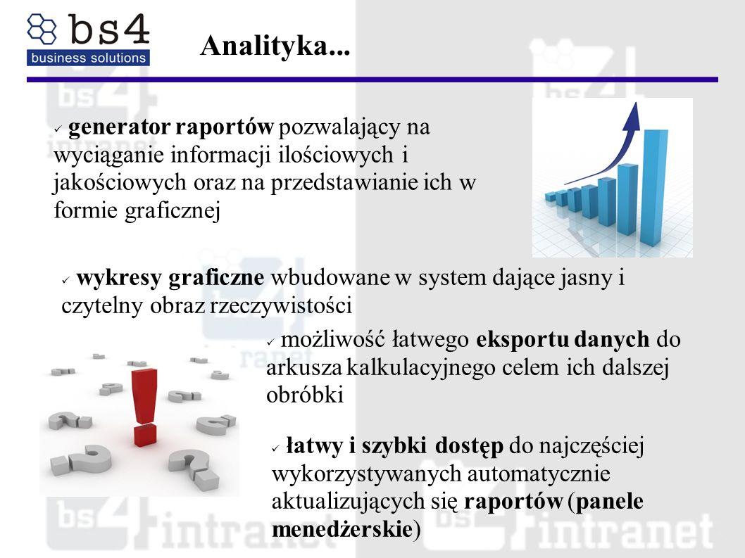Analityka... generator raportów pozwalający na wyciąganie informacji ilościowych i jakościowych oraz na przedstawianie ich w formie graficznej.
