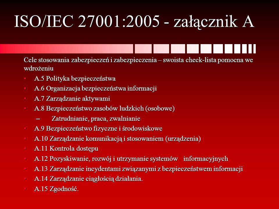 ISO/IEC 27001:2005 - załącznik A Cele stosowania zabezpieczeń i zabezpieczenia – swoista check-lista pomocna we wdrożeniu.