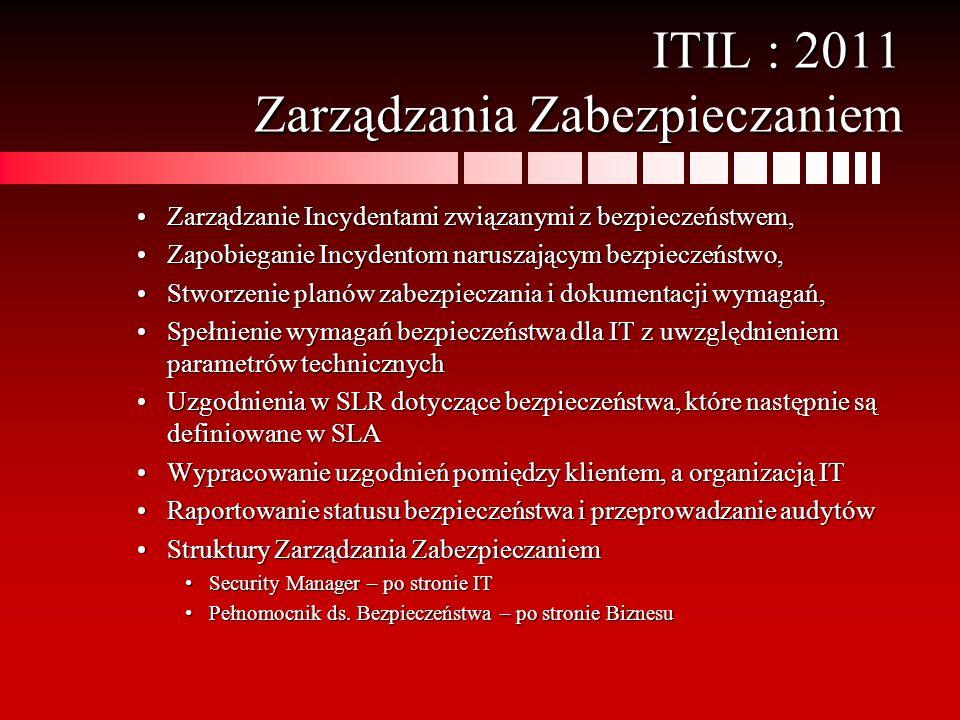 ITIL : 2011 Zarządzania Zabezpieczaniem