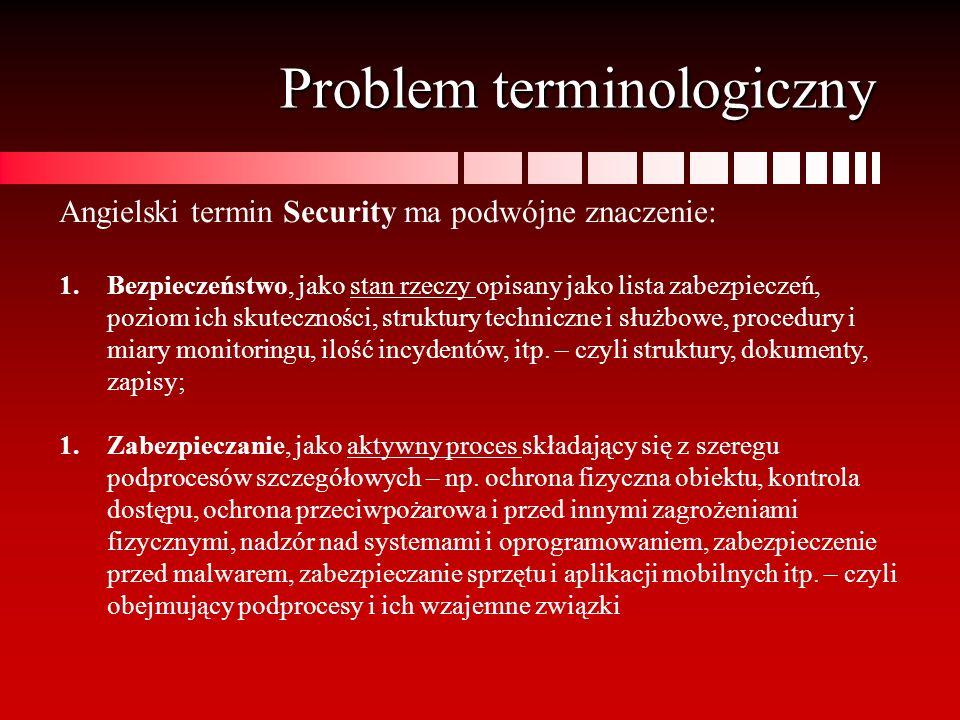 Problem terminologiczny
