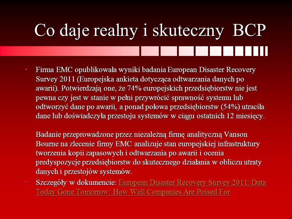 Co daje realny i skuteczny BCP