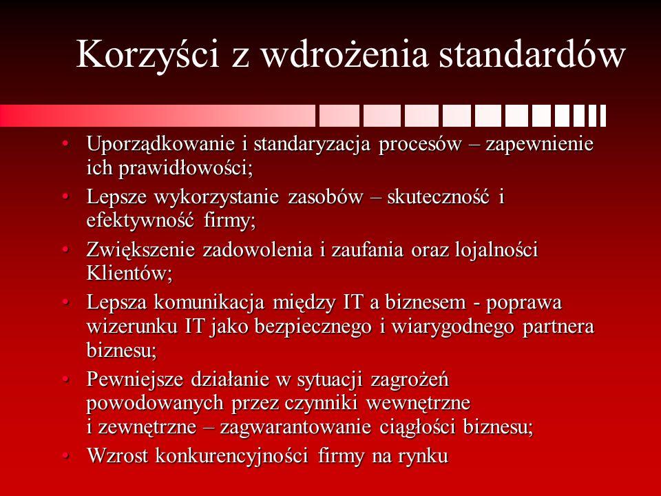 Korzyści z wdrożenia standardów