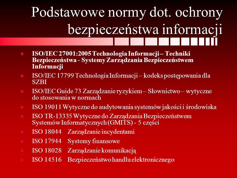 Podstawowe normy dot. ochrony bezpieczeństwa informacji