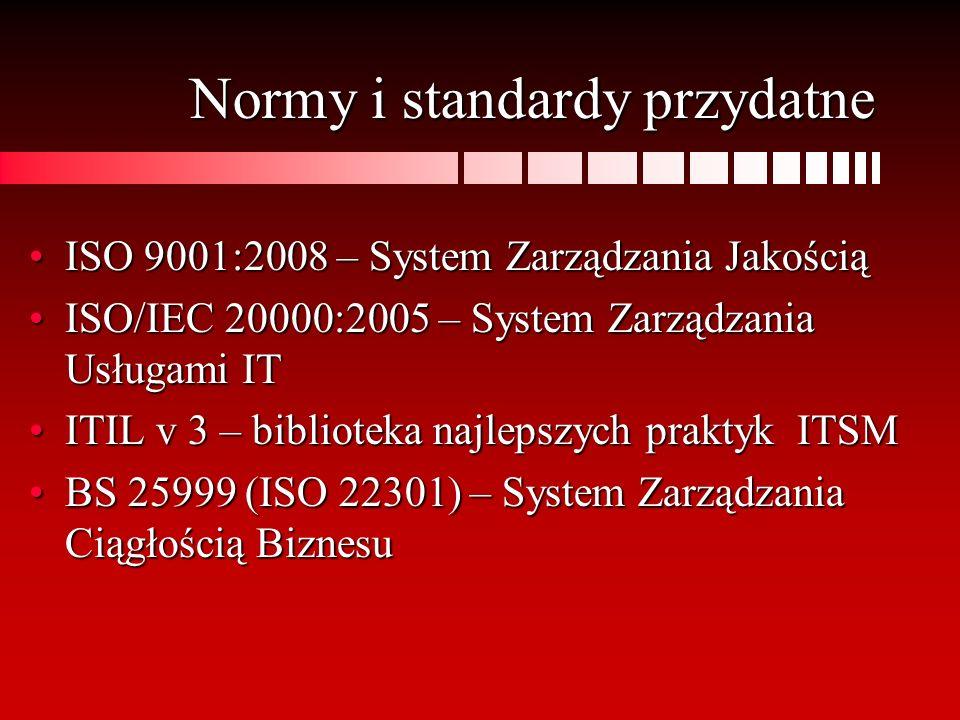Normy i standardy przydatne