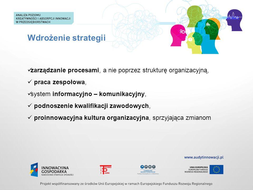 Wdrożenie strategii zarządzanie procesami, a nie poprzez strukturę organizacyjną, praca zespołowa,