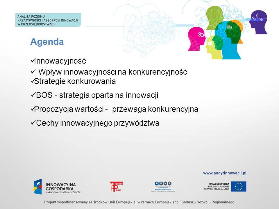 Agenda Innowacyjność Wpływ innowacyjności na konkurencyjność
