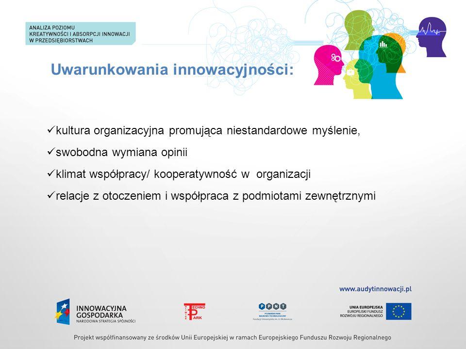 Uwarunkowania innowacyjności: