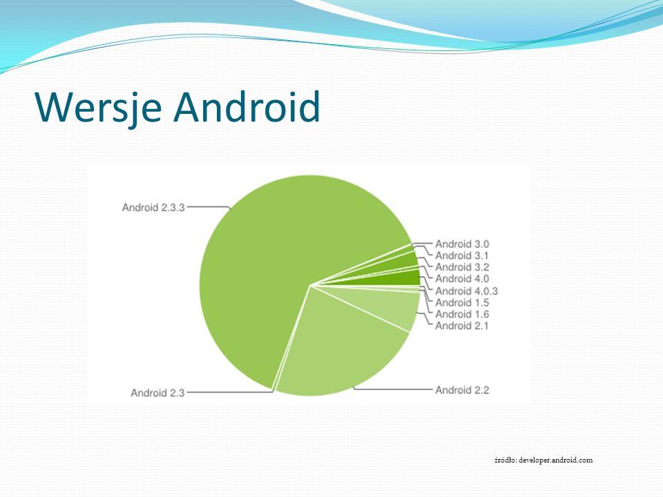Wersje Android źródło: developer.android.com