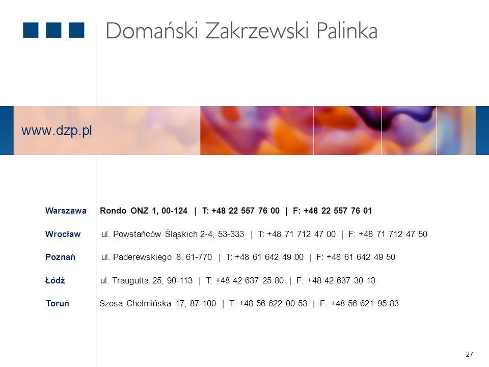 www.dzp.pl