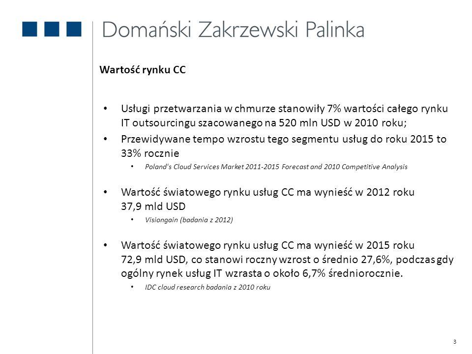 Wartość światowego rynku usług CC ma wynieść w 2012 roku 37,9 mld USD