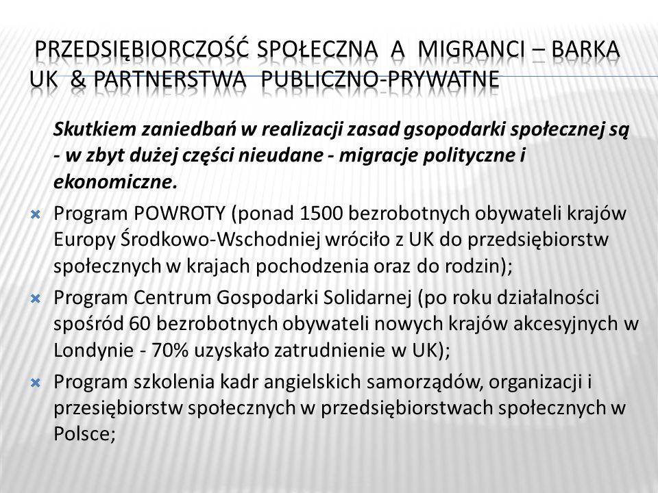 Przedsiębiorczość społeczna a migranci – BARKA UK & partnerstwa publiczno-prywatne