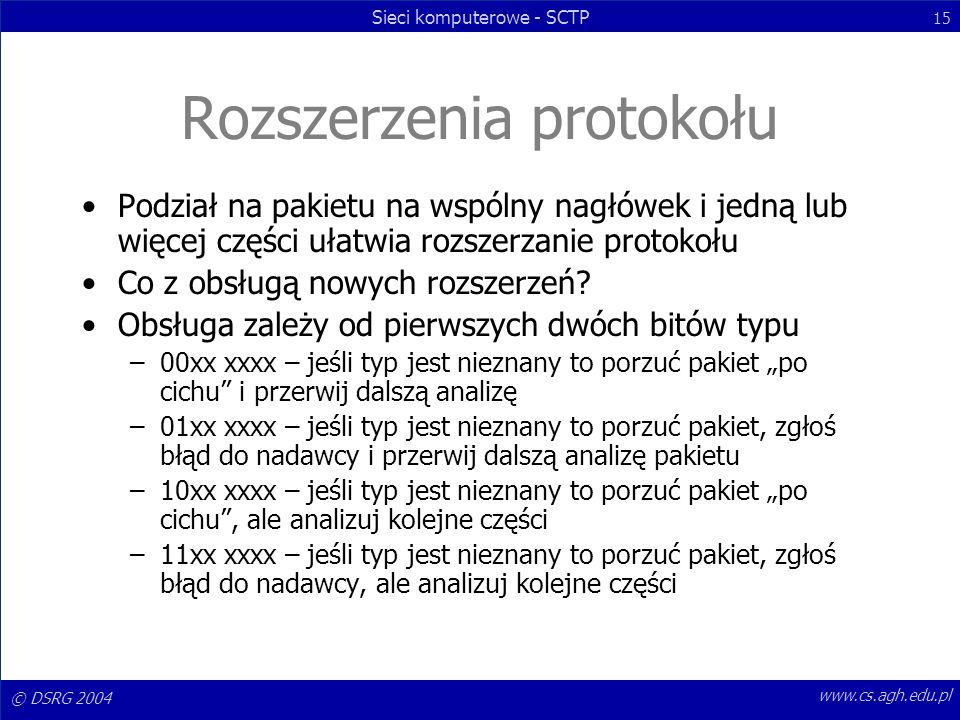Rozszerzenia protokołu