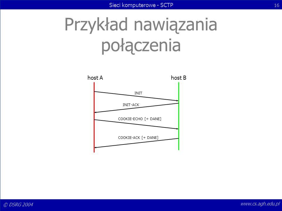 Przykład nawiązania połączenia