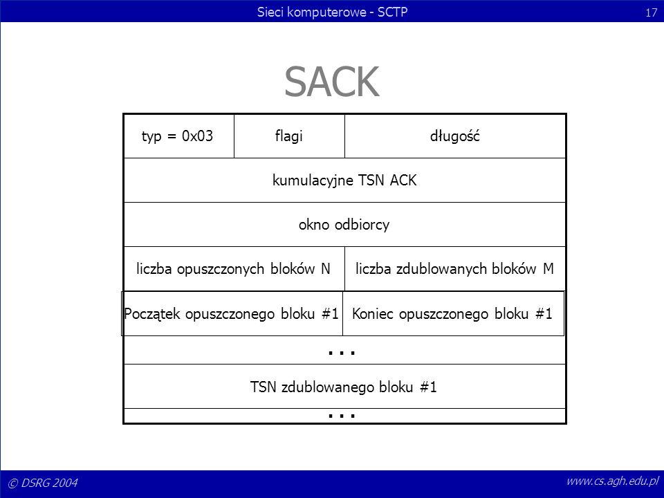 SACK . . . . . . typ = 0x03 flagi długość kumulacyjne TSN ACK
