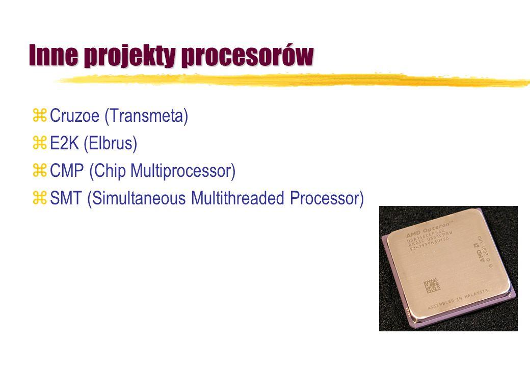Inne projekty procesorów