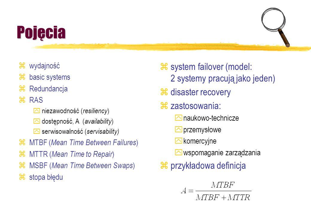 Pojęcia system failover (model: 2 systemy pracują jako jeden)