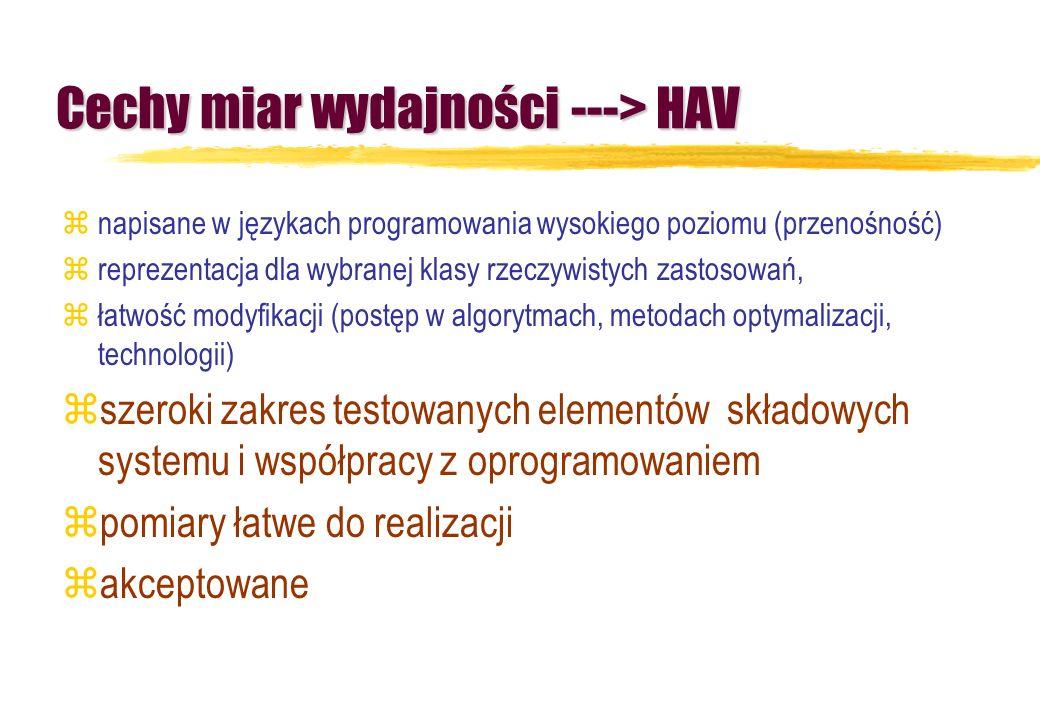 Cechy miar wydajności ---> HAV