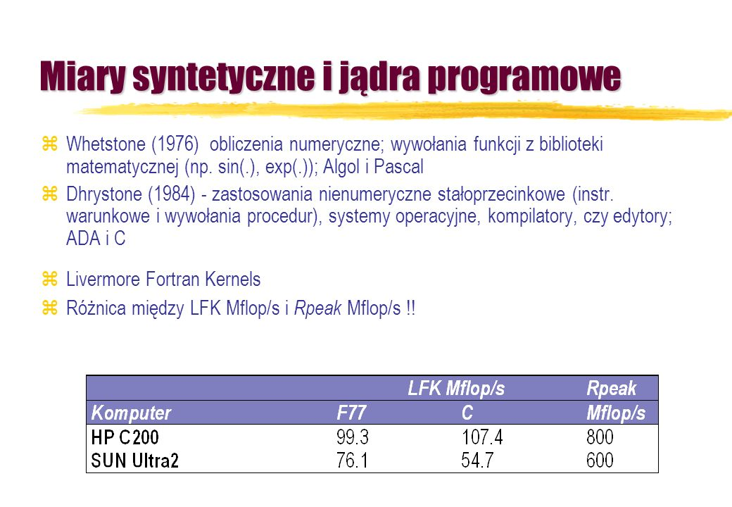 Miary syntetyczne i jądra programowe