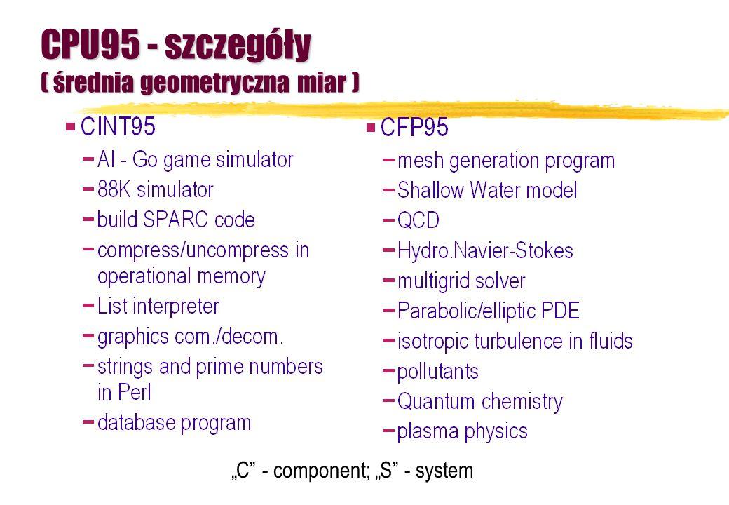 CPU95 - szczegóły ( średnia geometryczna miar )