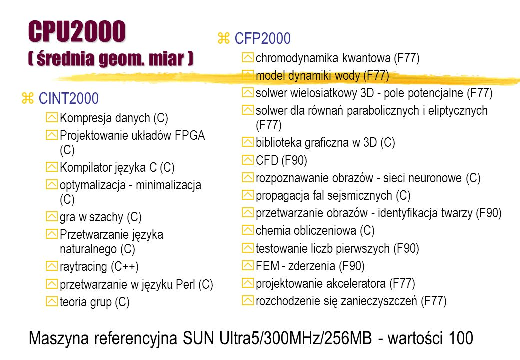 CPU2000 ( średnia geom. miar )