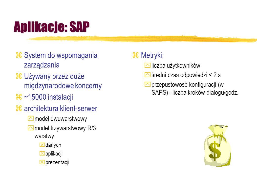 Aplikacje: SAP System do wspomagania zarządzania