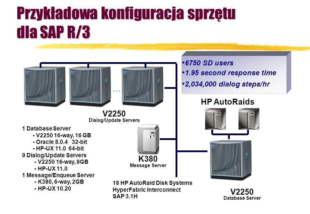 Przykładowa konfiguracja sprzętu dla SAP R/3