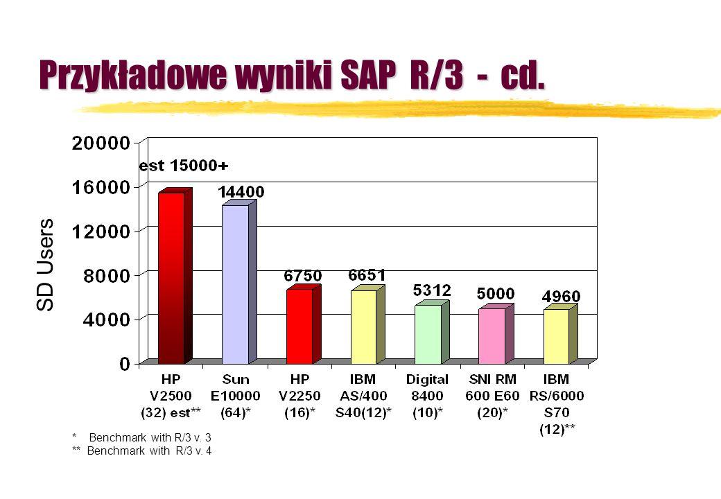 Przykładowe wyniki SAP R/3 - cd.