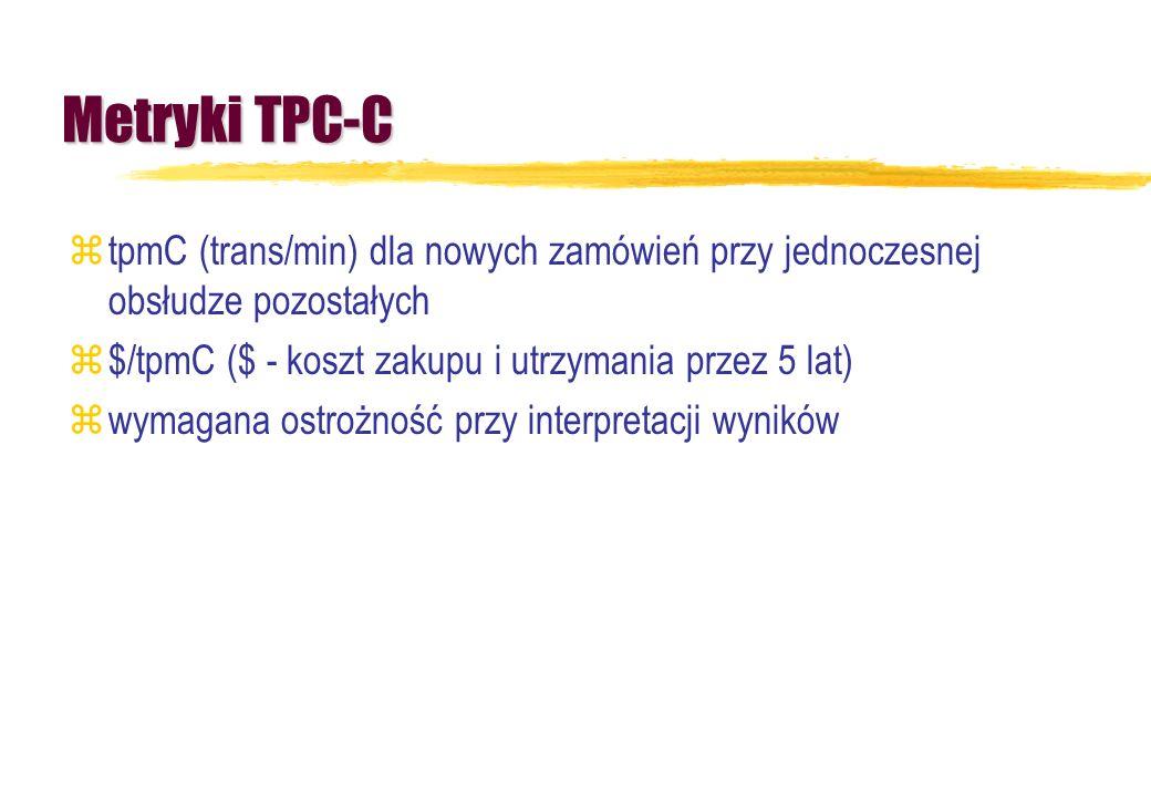 Metryki TPC-CtpmC (trans/min) dla nowych zamówień przy jednoczesnej obsłudze pozostałych. $/tpmC ($ - koszt zakupu i utrzymania przez 5 lat)