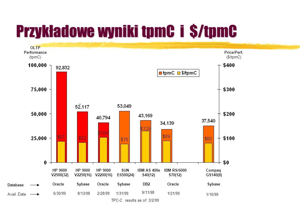 Przykładowe wyniki tpmC i $/tpmC