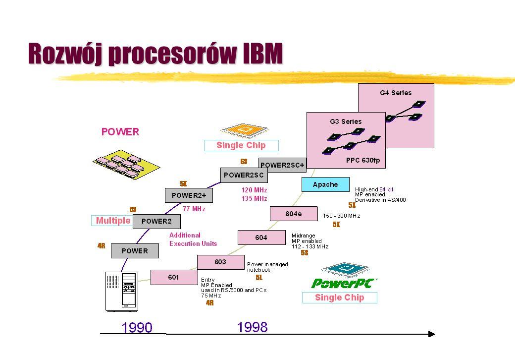 Rozwój procesorów IBM