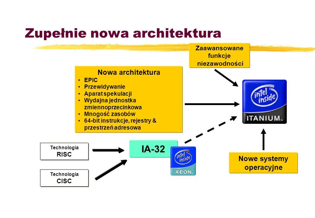 Zupełnie nowa architektura