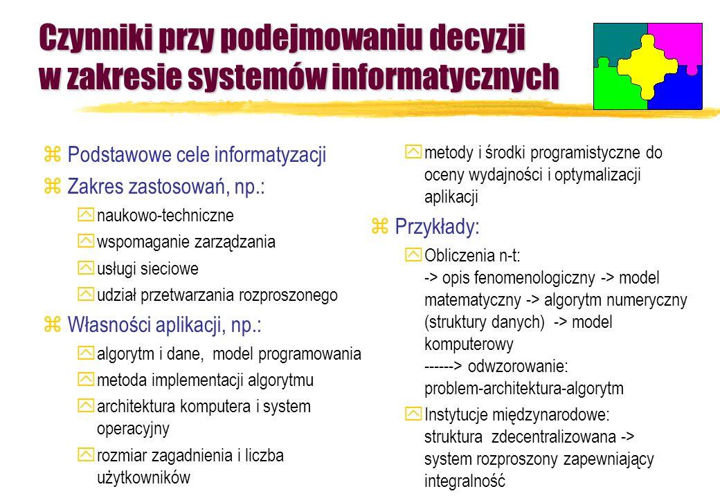 Czynniki przy podejmowaniu decyzji w zakresie systemów informatycznych