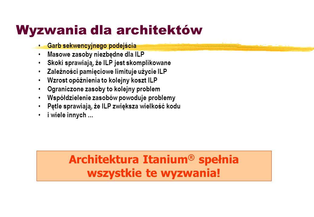 Wyzwania dla architektów