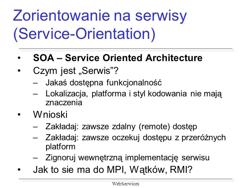 Zorientowanie na serwisy (Service-Orientation)